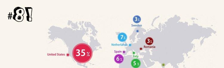 imagine pentru articolul: România, pe harta industriei de printare 3D…
